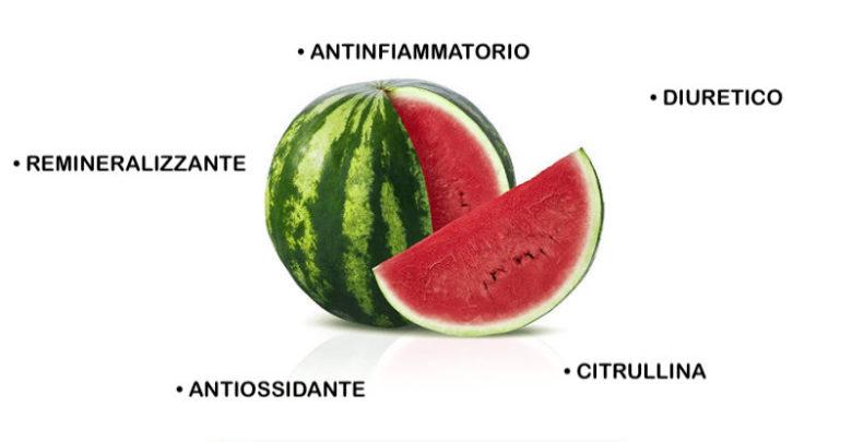 frutto-anguria