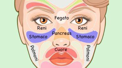 Photo of Problemi di salute visibili sul viso. Impara a capire che disturbi hai